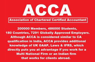 Coaching for CS(ACS)/CMA(ICWA)/CA/ACCA/US-CMA/IFRS/CLAT(LAW ENTRANCE