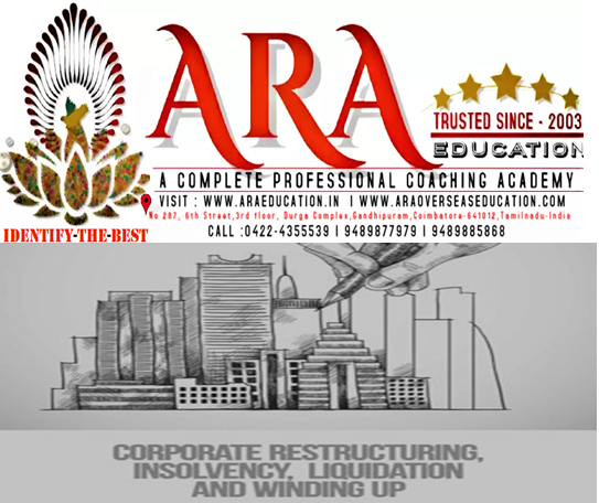 CS Final Secretarial Corporate Restructuring Insolvency Liquidation  Winding up Notes Free Download