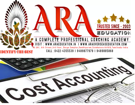 CA Inter Cost Accounting Notes Free Download