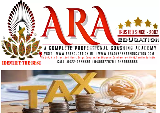 CA Inter Taxation Notes Free Download