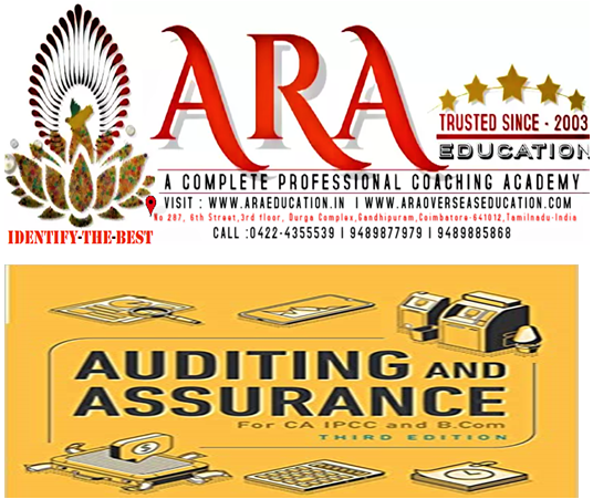 CA Inter Auditing  Assurance Notes Free Download