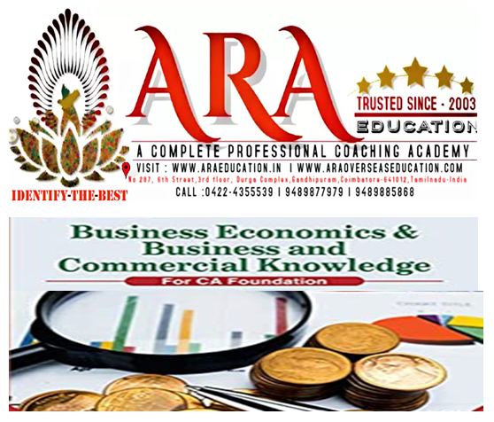 CA Foundation Business Economics and Business and Commercial Knowledge Notes Free Download