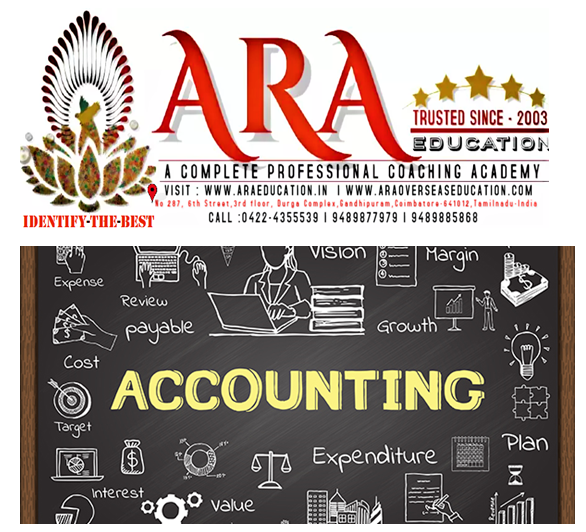 CA Inter Accounting Notes Free Download
